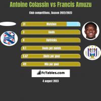 Antoine Colassin vs Francis Amuzu h2h player stats