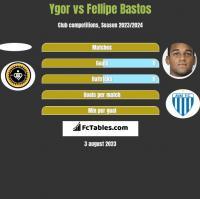Ygor vs Fellipe Bastos h2h player stats
