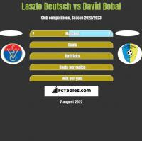 Laszlo Deutsch vs David Bobal h2h player stats