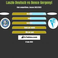 Laszlo Deutsch vs Bence Gergenyi h2h player stats