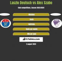 Laszlo Deutsch vs Alex Szabo h2h player stats