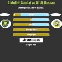 Abdullah Samtai vs Ali Al-Hassan h2h player stats