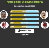 Pierre Kalulu vs Davide Calabria h2h player stats