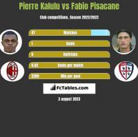 Pierre Kalulu vs Fabio Pisacane h2h player stats