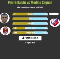 Pierre Kalulu vs Modibo Sagnan h2h player stats
