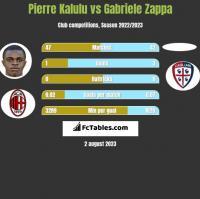 Pierre Kalulu vs Gabriele Zappa h2h player stats