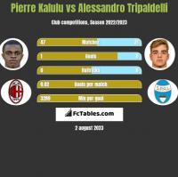Pierre Kalulu vs Alessandro Tripaldelli h2h player stats