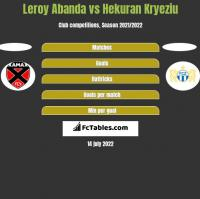 Leroy Abanda vs Hekuran Kryeziu h2h player stats