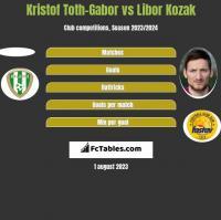 Kristof Toth-Gabor vs Libor Kozak h2h player stats