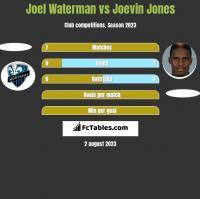Joel Waterman vs Joevin Jones h2h player stats