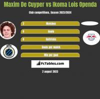 Maxim De Cuyper vs Ikoma Lois Openda h2h player stats