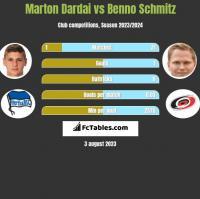 Marton Dardai vs Benno Schmitz h2h player stats