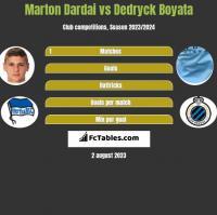 Marton Dardai vs Dedryck Boyata h2h player stats