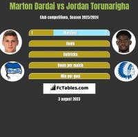Marton Dardai vs Jordan Torunarigha h2h player stats