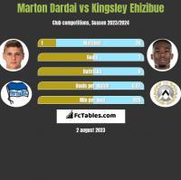 Marton Dardai vs Kingsley Ehizibue h2h player stats
