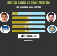 Marton Dardai vs Omar Alderete h2h player stats
