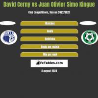 David Cerny vs Juan Olivier Simo Kingue h2h player stats