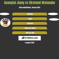 Guangtai Jiang vs Hirofumi Watanabe h2h player stats
