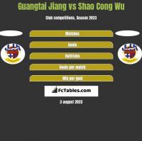 Guangtai Jiang vs Shao Cong Wu h2h player stats