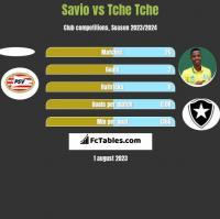 Savio vs Tche Tche h2h player stats