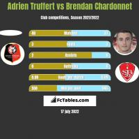 Adrien Truffert vs Brendan Chardonnet h2h player stats