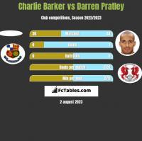 Charlie Barker vs Darren Pratley h2h player stats