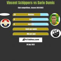 Vincent Schippers vs Dario Dumic h2h player stats