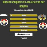 Vincent Schippers vs Jan-Arie van der Heijden h2h player stats