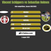 Vincent Schippers vs Sebastian Holmen h2h player stats