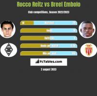 Rocco Reitz vs Breel Embolo h2h player stats