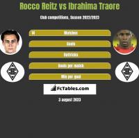 Rocco Reitz vs Ibrahima Traore h2h player stats