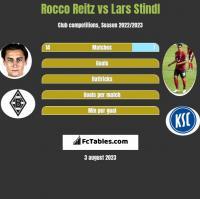 Rocco Reitz vs Lars Stindl h2h player stats