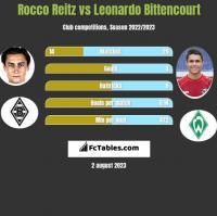 Rocco Reitz vs Leonardo Bittencourt h2h player stats
