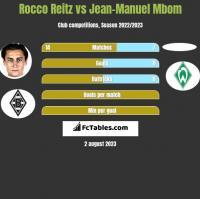 Rocco Reitz vs Jean-Manuel Mbom h2h player stats
