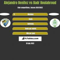Alejandro Benitez vs Badr Boulahroud h2h player stats