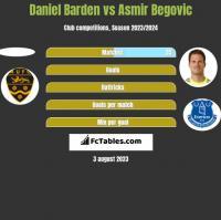 Daniel Barden vs Asmir Begović h2h player stats