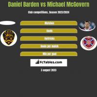 Daniel Barden vs Michael McGovern h2h player stats