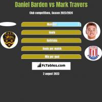 Daniel Barden vs Mark Travers h2h player stats