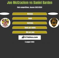 Jon McCracken vs Daniel Barden h2h player stats