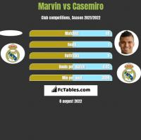 Marvin vs Casemiro h2h player stats