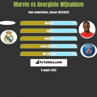 Marvin vs Georginio Wijnaldum h2h player stats