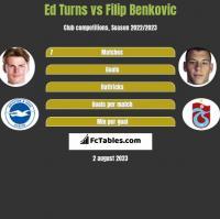 Ed Turns vs Filip Benkovic h2h player stats