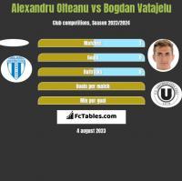 Alexandru Olteanu vs Bogdan Vatajelu h2h player stats